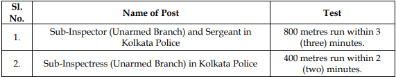 West Bengal Police 330 Sub Inspector & Sergeant Recruitment 2021-Apply Online